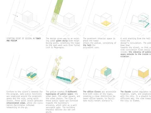 Inspired by podium and tower: the podium slopes down toward the surrounding urban space, and …