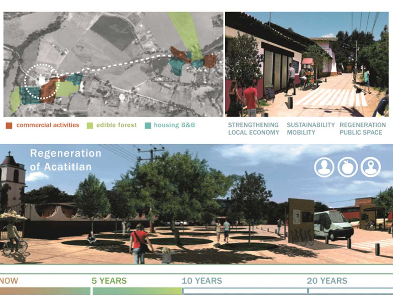 Project entry 2014 Latin America – Rural Campus: University campus for community …
