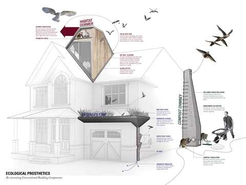 The compost chimney, extended eave and habitat dormer manipulate banal building components …