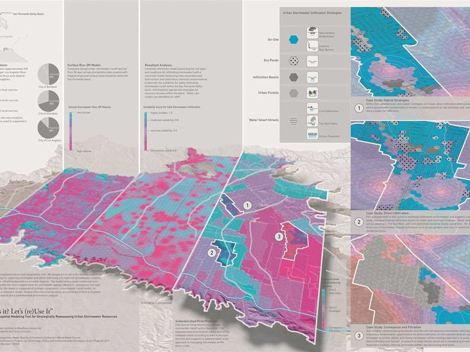 Holcim Awards Acknowledgement prize 2014 North America: Divining LA Digital tool for urban design …