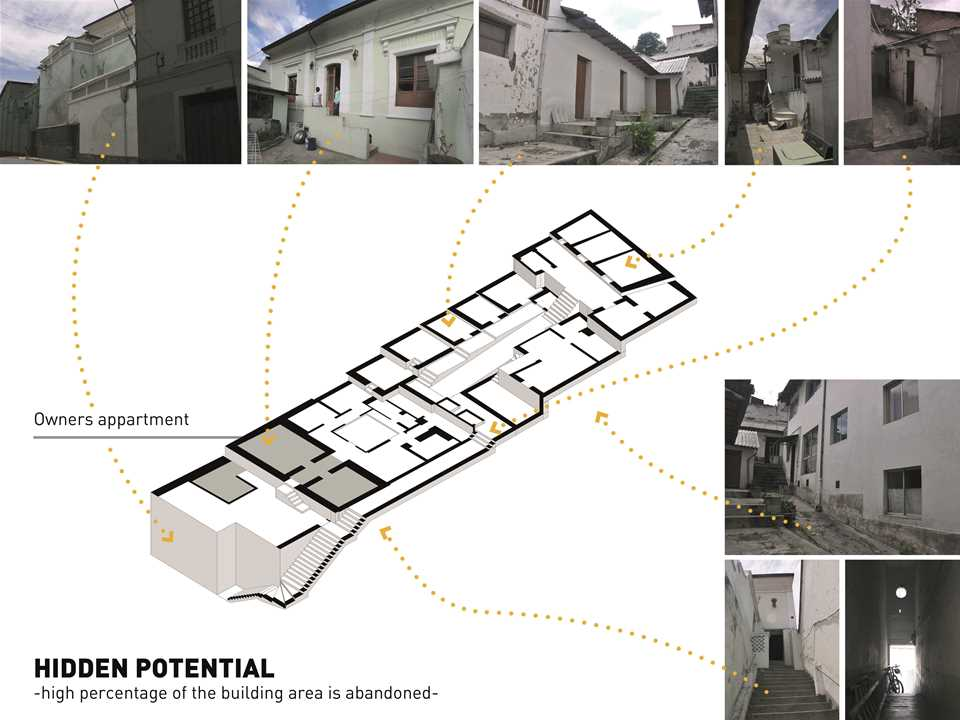 Project entry 2014 Latin America – Under Construction: Restoring an urban historical …