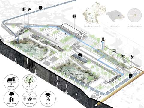 Publicly-accessible water retention and treatment complex, Mexico City, Mexico